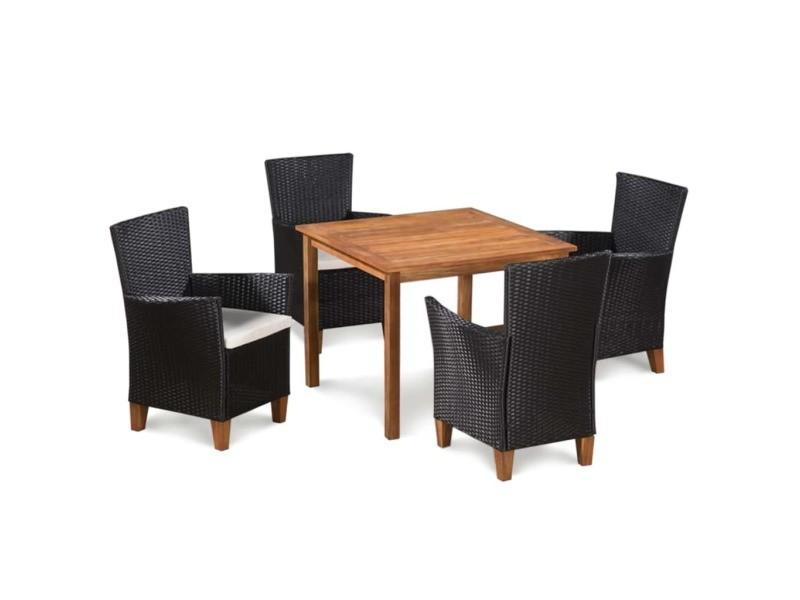 Inedit meubles de jardin selection bruxelles mobilier d ...
