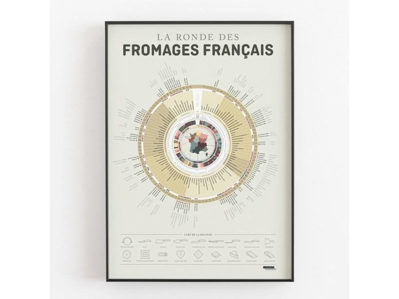 Carte Conforama Delai Reception.Affiche D Art La Ronde Des Fromages Vente De Toile Et Image