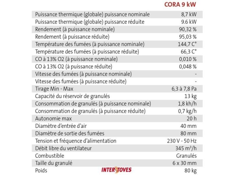 Bordeaux option t/él/écommande Po/êle /à granules CORA 9KW INTERSTOVES