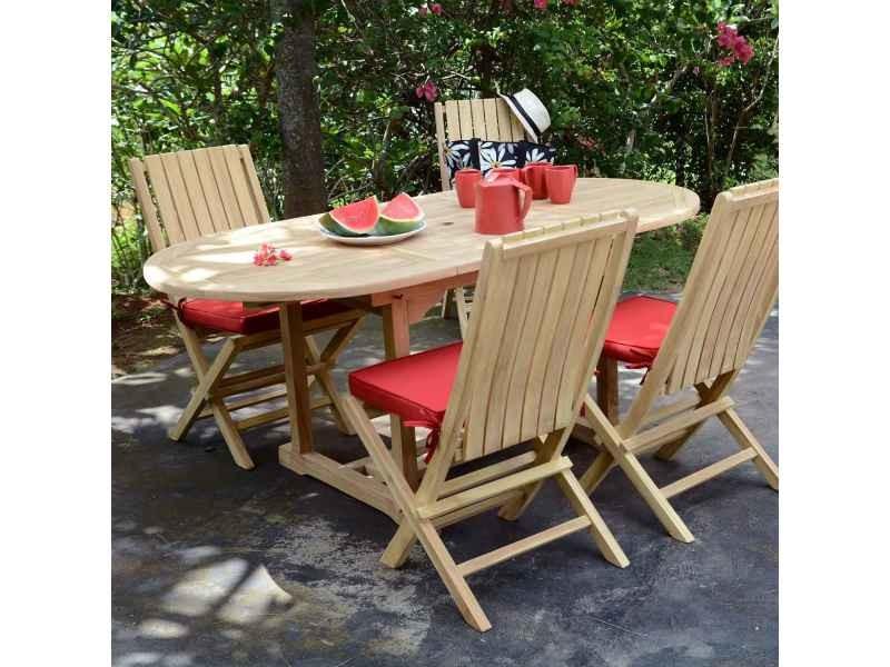 Table de jardin en teck extensible 90 x 180 cm - sirius Teck massif ...