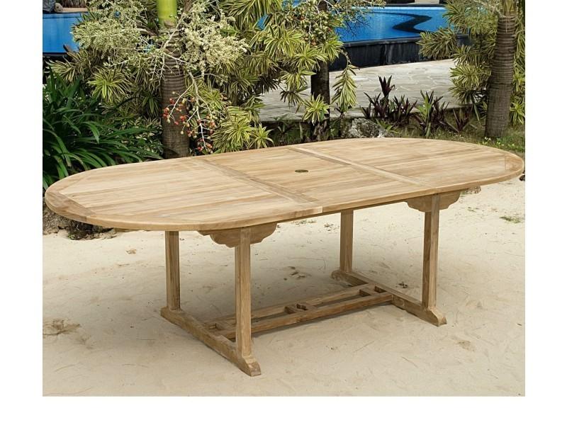Table de jardin en teck brut : table ovale à rallonge ...