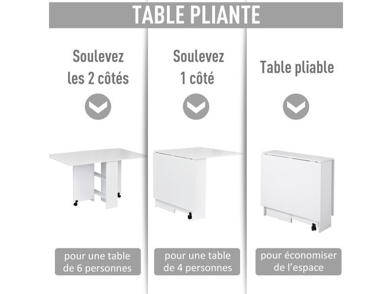 Table de cuisine salle a manger pliable amovible tres - Conforama catalogue salle a manger ...