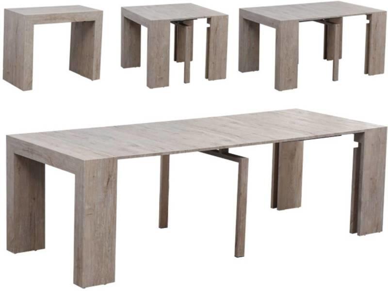 Console Extensible Table Console Extensible Console Extensible Extensible Table Table Console Table Extensible Console Table erdxWCBo