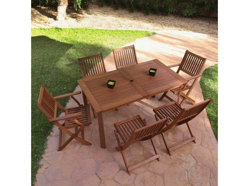 Table de jardin 140cm en bois exotique korta - l 140 x l 80 ...