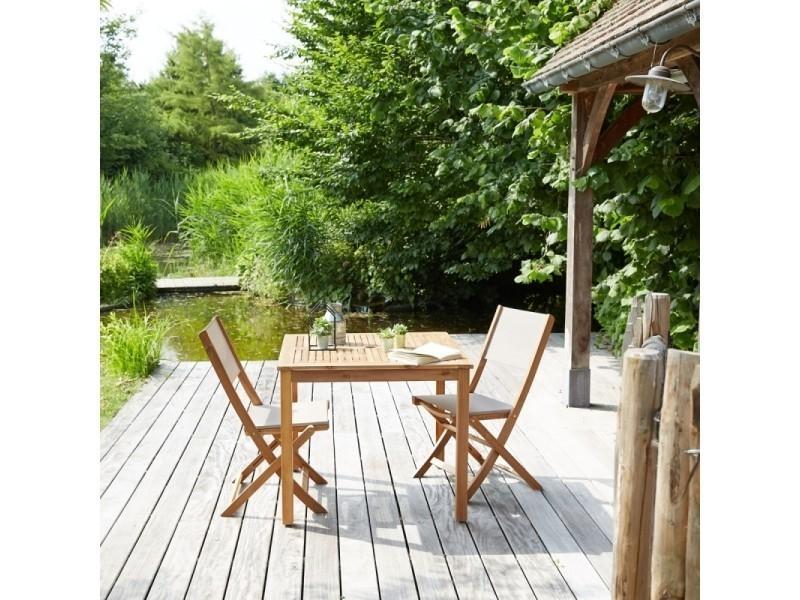 Salon de jardin en bois d\'acacia fsc 2 places - Vente de Salon de ...